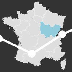 Hausse des offres d'emploi en région Bourgogne Franche Comté